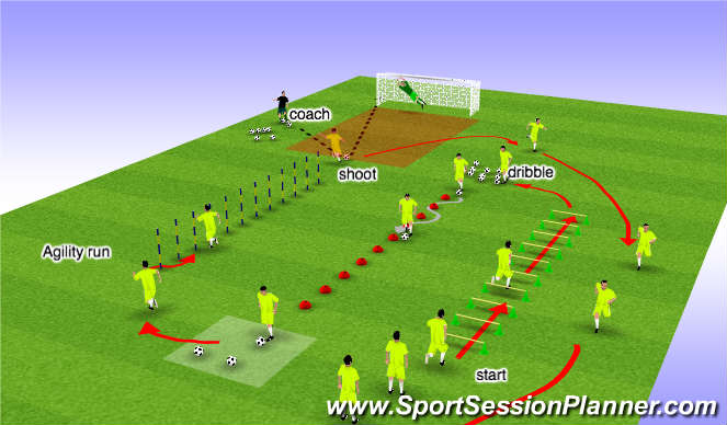 Football/Soccer Session Plan Drill (Colour): Pre-season Fitness SAQ Session