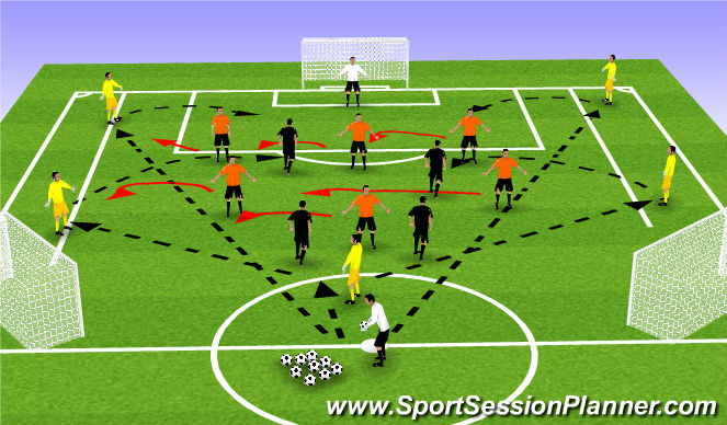 Football/Soccer Session Plan Drill (Colour): Defending Wide Areas - Part