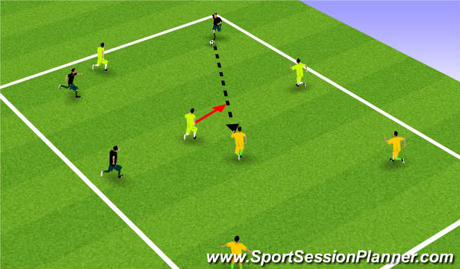 Football/Soccer Session Plan Drill (Colour): 3 vs. 3 vs. 3 Defending Activity