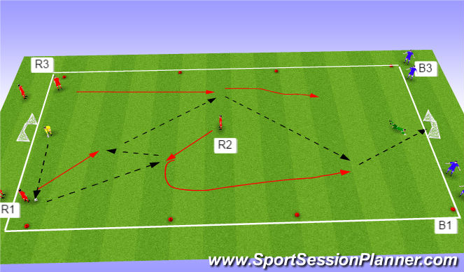 Football/Soccer Session Plan Drill (Colour): 3rd man short