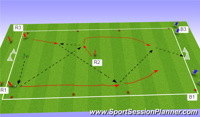 Football/Soccer Session Plan Drill (Colour): 3rd man long