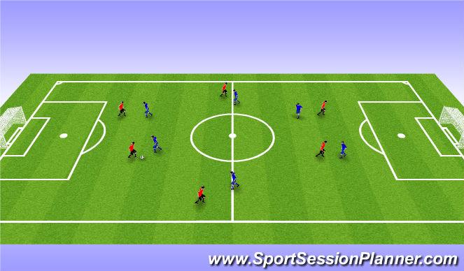 Football/Soccer Session Plan Drill (Colour): Pine Glen ODP Week 10