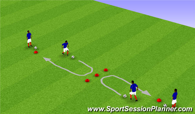 Football/Soccer Session Plan Drill (Colour): Same Time (Mirror) Dribbling Skills(TURNING)