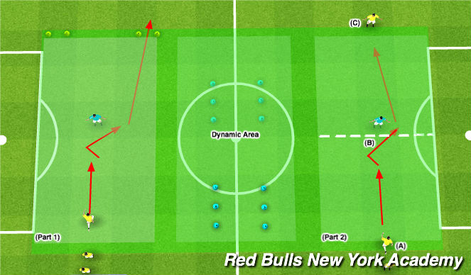 Football/Soccer Session Plan Drill (Colour): W/out the Ball