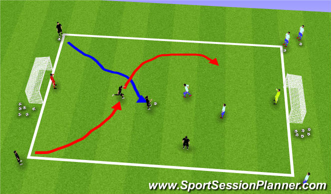 Football/Soccer Session Plan Drill (Colour): Increasing numbers transition game