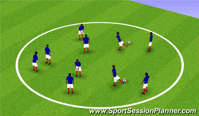 Football/Soccer Session Plan Drill (Colour): Partner Juggling