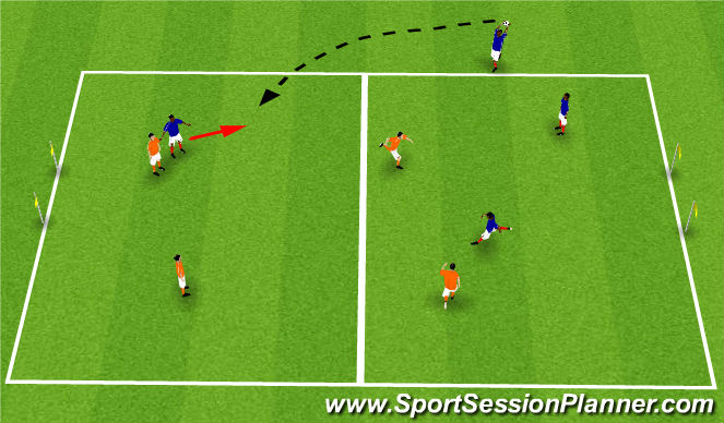 Football/Soccer Session Plan Drill (Colour): 4v4-all throw ins