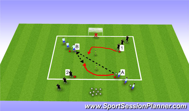 Football/Soccer Session Plan Drill (Colour): 1v1 off of a set