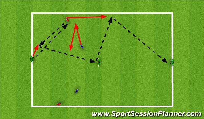 Football/Soccer Session Plan Drill (Colour): 2+3v2 Possession Game