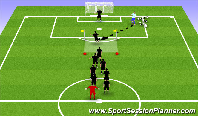 Football/Soccer Session Plan Drill (Colour): Dutch Blitz