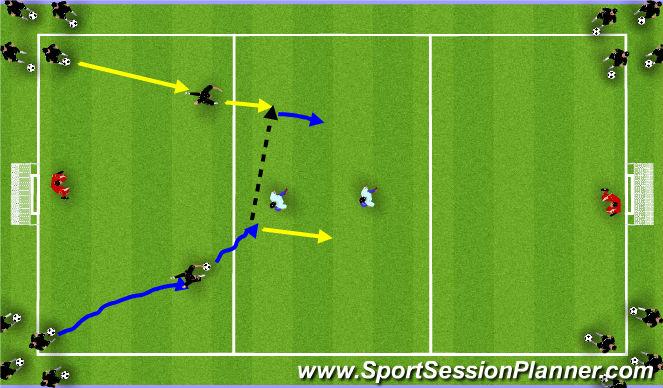 Football/Soccer Session Plan Drill (Colour): RWB 2v1