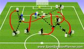 Football/Soccer: Multi-Phase Finishing, Tactical: Attacking principles Advanced