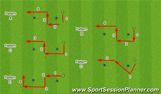 Football/Soccer Session Plan Drill (Colour): 2 Cone Line Advanced I