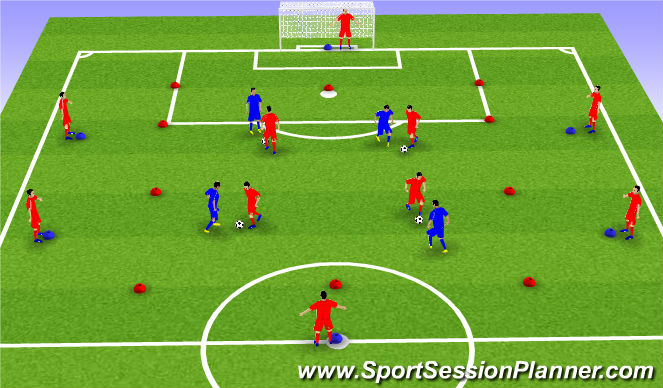 Football/Soccer Session Plan Drill (Colour): 1v1 Madness