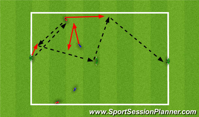 Football/Soccer Session Plan Drill (Colour): 2+3v2 Possession Game