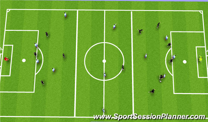 Football/Soccer Session Plan Drill (Colour): Transition with a netral zone