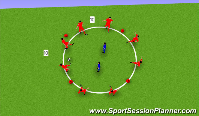 Football/Soccer Session Plan Drill (Colour): Technical (Rondo)