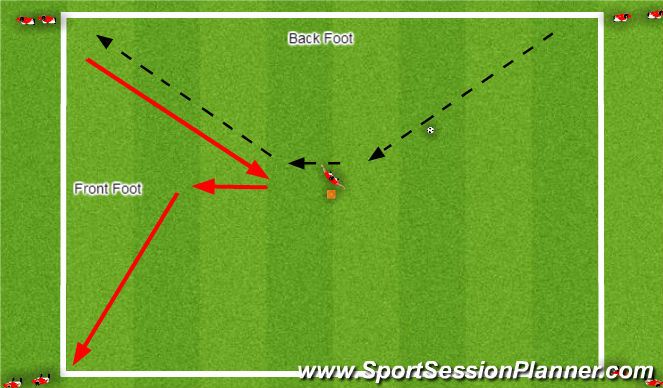 Football/Soccer Session Plan Drill (Colour): Switching Technique