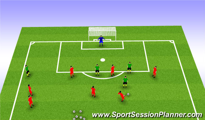 Football/Soccer Session Plan Drill (Colour): Defending the 18