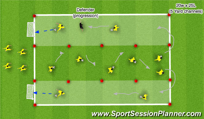Football/Soccer Session Plan Drill (Colour): Skills Corridor