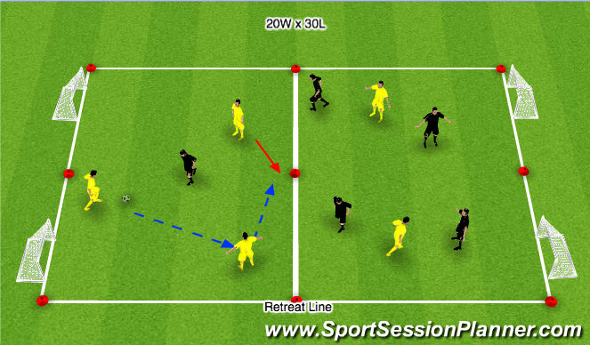 Football/Soccer Session Plan Drill (Colour): Dribbling SSG