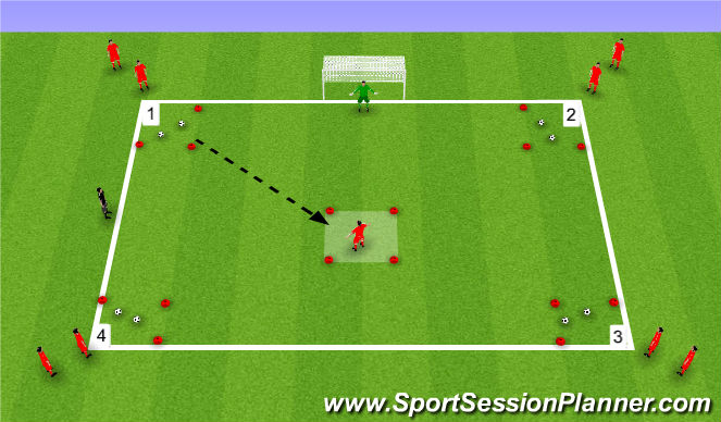 Football/Soccer Session Plan Drill (Colour): Adwaith ag saethu