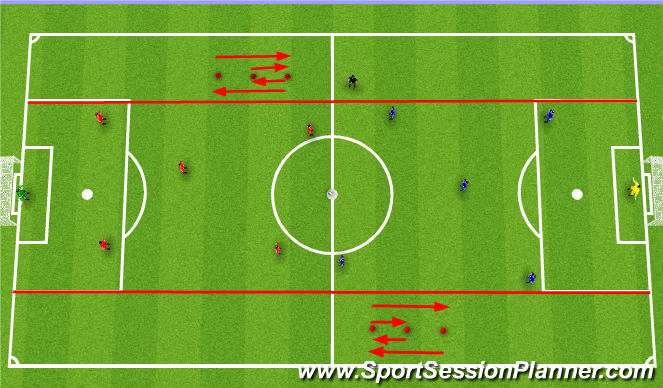 Football/Soccer Session Plan Drill (Colour): Adwaith, saethu ag rhedeg.
