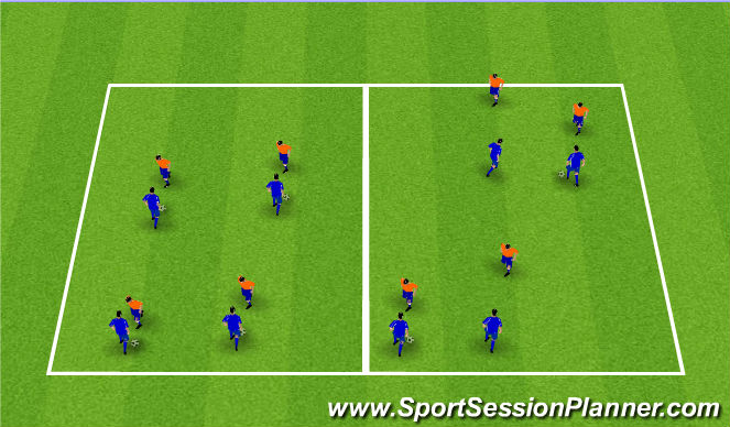 Football/Soccer Session Plan Drill (Colour): 1v1 & 2v2 Defending