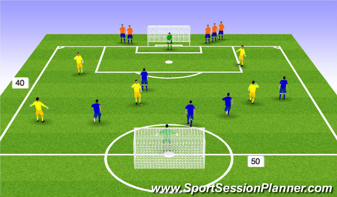 Football/Soccer Session Plan Drill (Colour): ESSG/SSG Defensive Principles