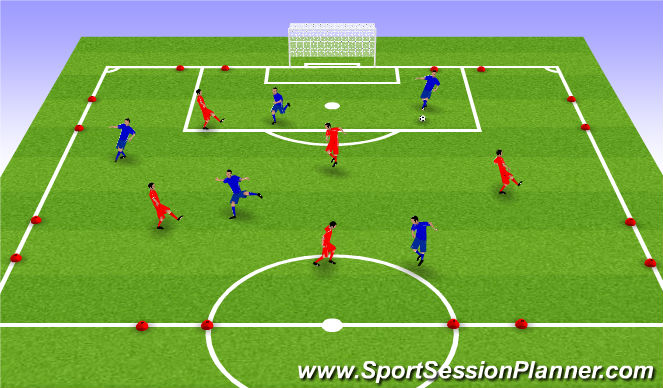 Football/Soccer Session Plan Drill (Colour): Warm up - Make the wright call