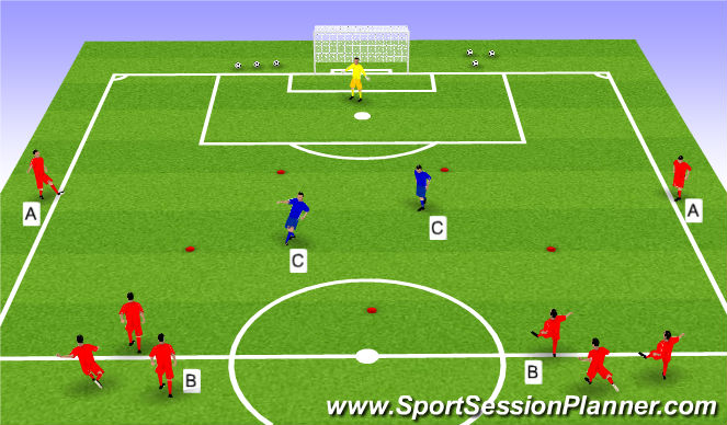 Football/Soccer Session Plan Drill (Colour): Combination plays - be creative