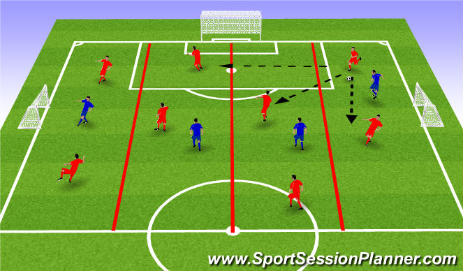 Football/Soccer Session Plan Drill (Colour): SSG -