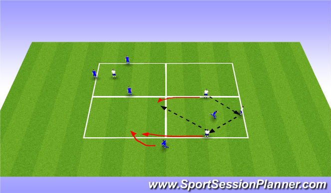 Football/Soccer Session Plan Drill (Colour): 3v1 Rondos