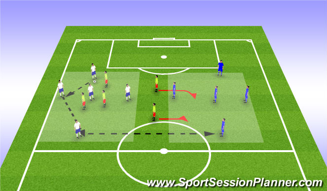 Football/Soccer Session Plan Drill (Colour): 3 team rondo - switch play