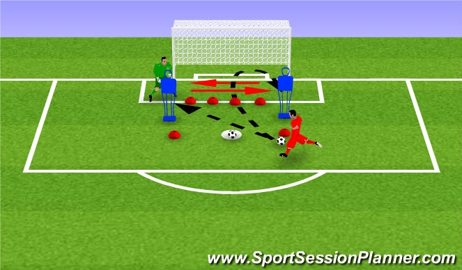 Football/Soccer Session Plan Drill (Colour): Front Post