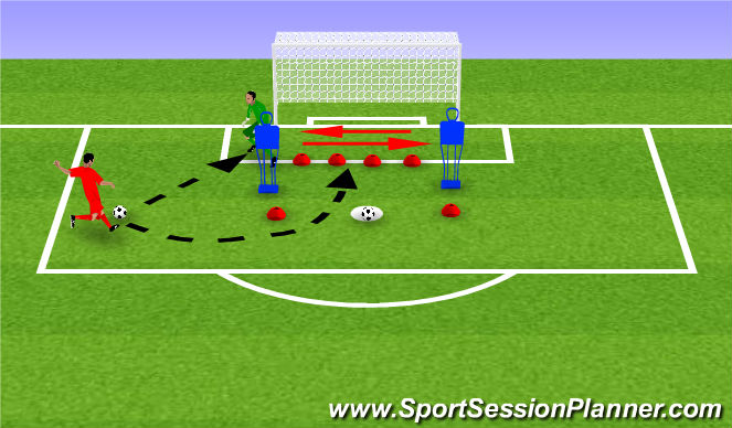 Football/Soccer Session Plan Drill (Colour): Middle Goal