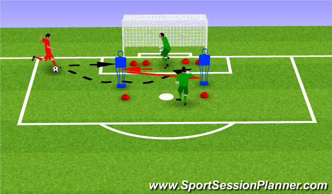 Football/Soccer Session Plan Drill (Colour): Far Post