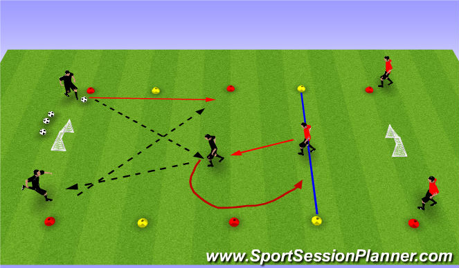 Football/Soccer Session Plan Drill (Colour): Game Related Practice 1.0