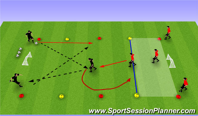 Football/Soccer Session Plan Drill (Colour): Game Related Practice 1.2