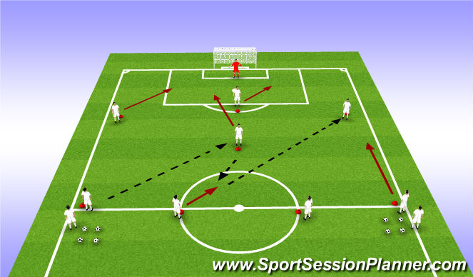 Football/Soccer Session Plan Drill (Colour): Switching play through midfield