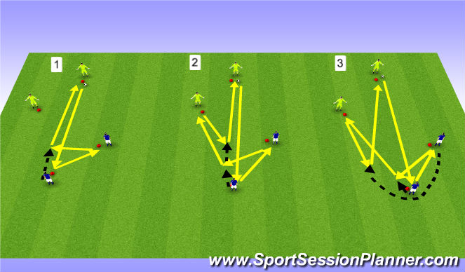 Football/Soccer Session Plan Drill (Colour): Oblong Diamond Movements