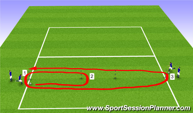 Football/Soccer Session Plan Drill (Colour): SAQ + ball control conditioning