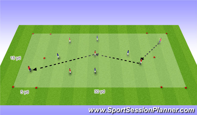 Football/Soccer Session Plan Drill (Colour): SSG 4 v 4 +2 targets in end zones