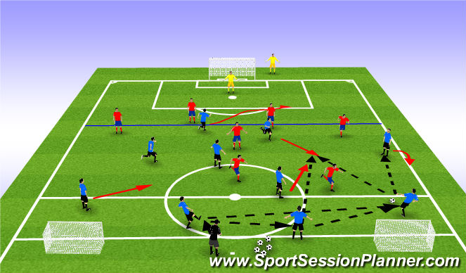 Football/Soccer Session Plan Drill (Colour): 10v8 Functional