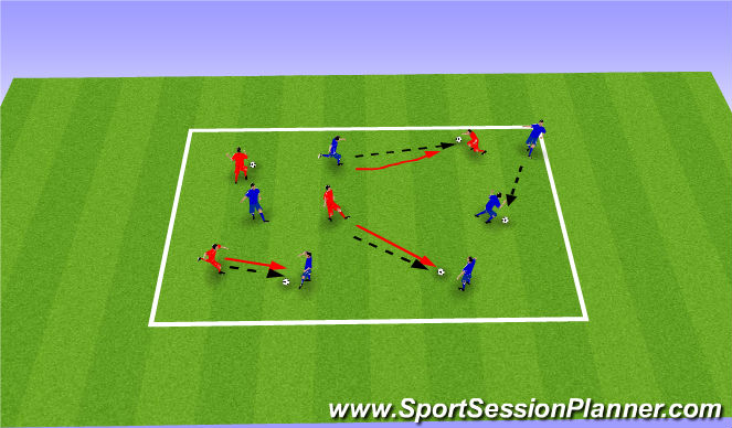 Football/Soccer Session Plan Drill (Colour): Defending exercise 1