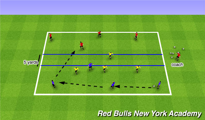 Football/Soccer Session Plan Drill (Colour): 3 Zone Possession