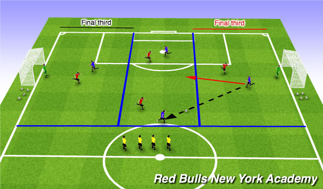 Football/Soccer Session Plan Drill (Colour): 3 Grid Conditioned Game