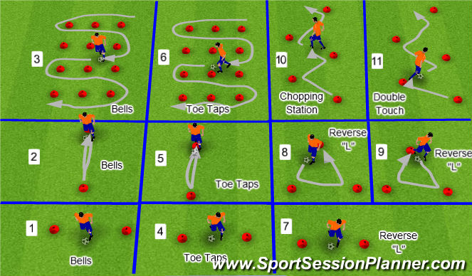 Football/Soccer Session Plan Drill (Colour): Upphitun/tækniþjálfun: