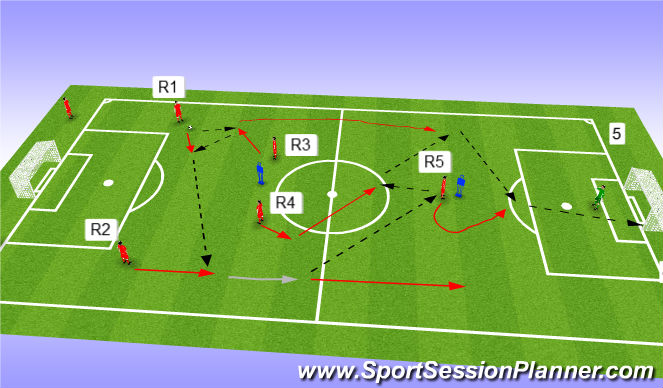 Football/Soccer Session Plan Drill (Colour): 3rd man linked short