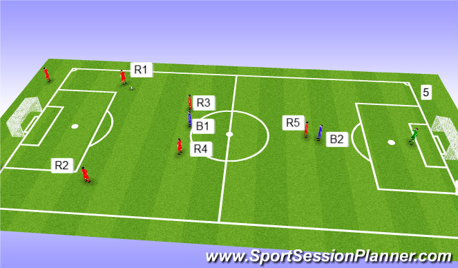 Football/Soccer Session Plan Drill (Colour): 3rd man linked with 2 defender